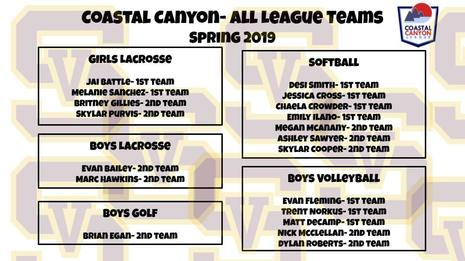Coastal Canyon- All League Teams (1).jpg